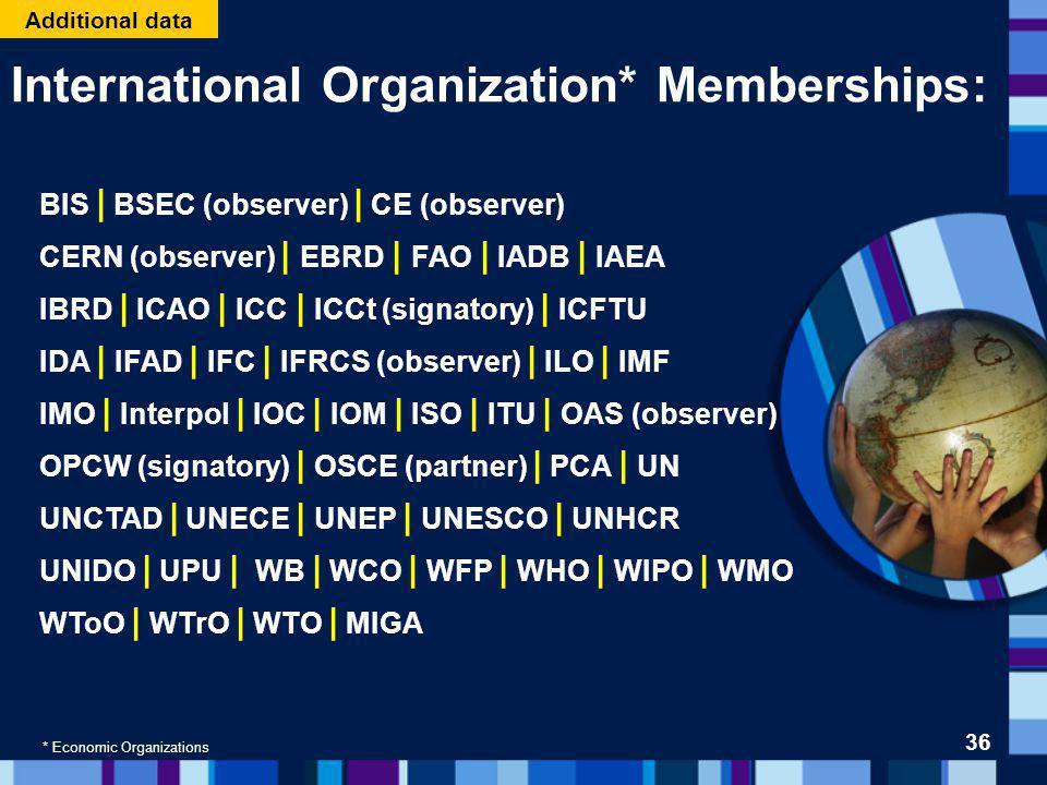 International Organization* Memberships: BIS | BSEC (observer) | CE (observer) CERN (observer) | EBRD | FAO | IADB | IAEA IBRD | ICAO | ICC | ICCt (signatory) | ICFTU IDA | IFAD | IFC | IFRCS (observer) | ILO | IMF IMO | Interpol | IOC | IOM | ISO | ITU | OAS (observer) OPCW (signatory) | OSCE (partner) | PCA | UN UNCTAD | UNECE | UNEP | UNESCO | UNHCR UNIDO | UPU | WB | WCO | WFP | WHO | WIPO | WMO WToO | WTrO | WTO | MIGA * Economic Organizations 36 Additional data