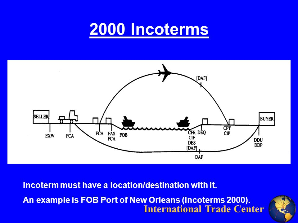 International Trade Center 2000 Incoterms Incoterm must have a location/destination with it.