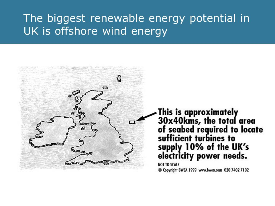 The biggest renewable energy potential in UK is offshore wind energy
