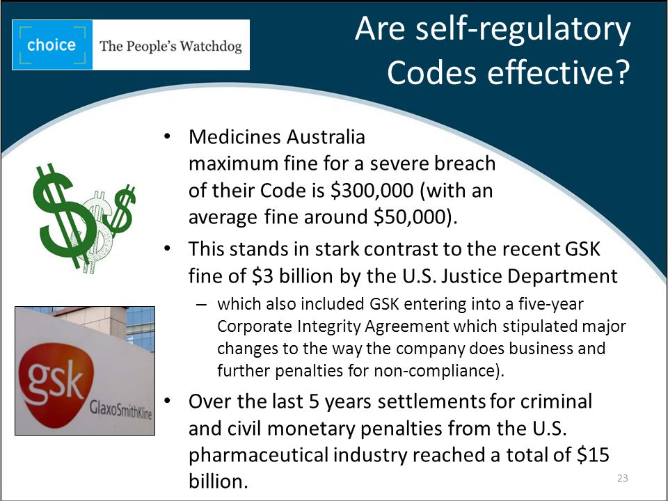 Are self-regulatory Codes effective.