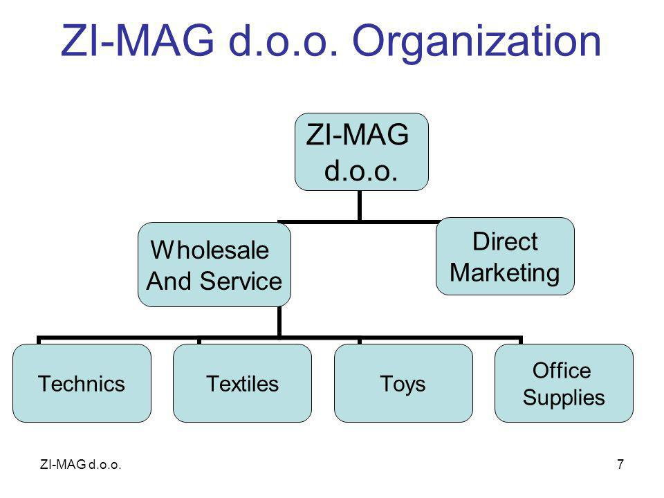 ZI-MAG d.o.o.7 ZI-MAG d.o.o. Organization ZI-MAG d.o.o.