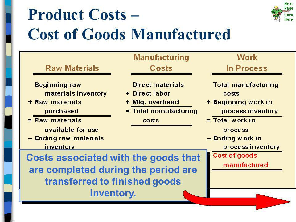 Product Costs – Cost of Goods Manufactured Costs associated with the goods that are completed during the period are transferred to finished goods inve