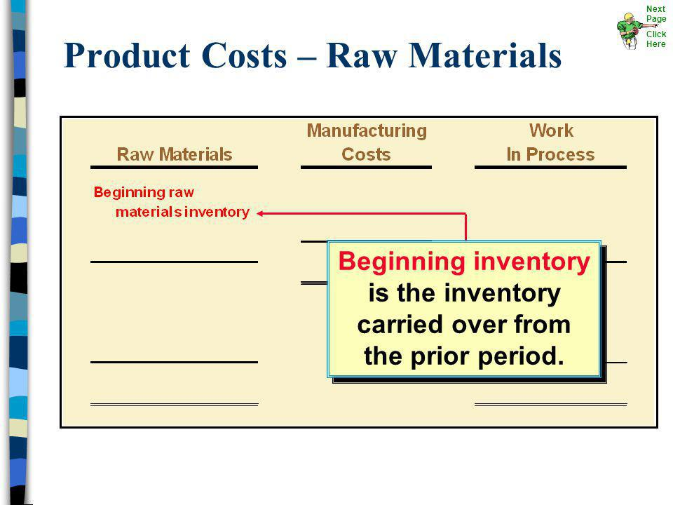As items are removed from raw materials inventory and placed into the production process, they are called direct materials.