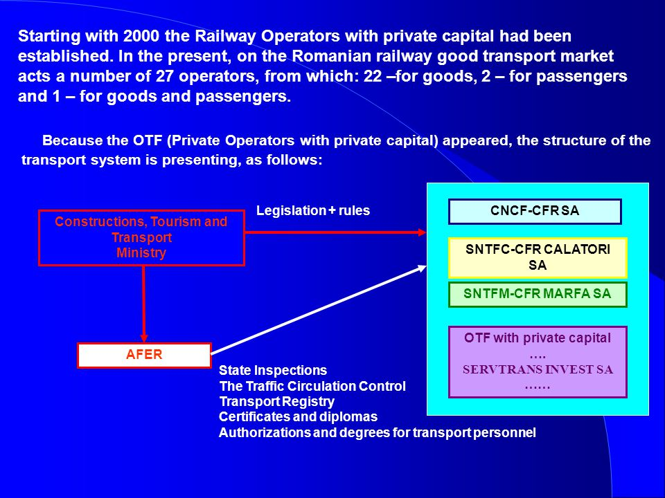 The Private Freight Railways Operators