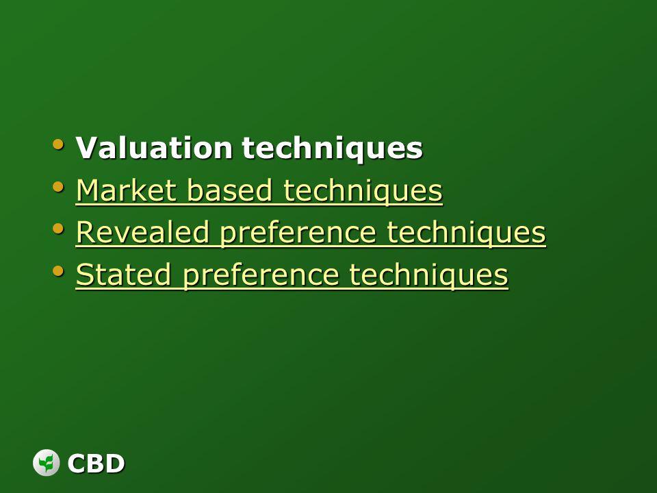 CBD Valuation techniques Valuation techniques Market based techniques Market based techniques Market based techniques Market based techniques Revealed