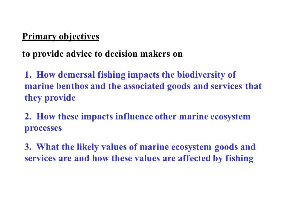 COST-IMPACT PARTNERS 1.Plymouth Marine Laboratory Dr Melanie Austen UK 2.