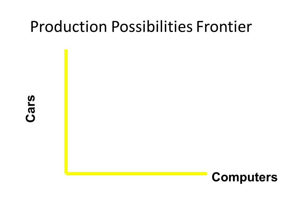 Production Possibilities Frontier Cars Computers