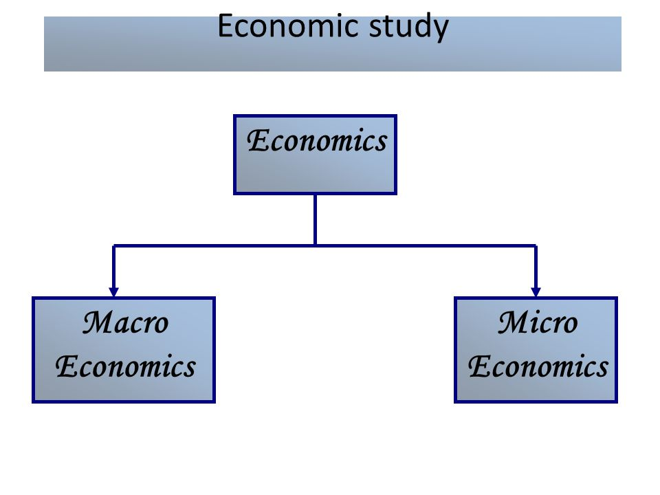 Central Problems of an Economy What to Produce How to produce For Whom to produce What provision be made for economic growth