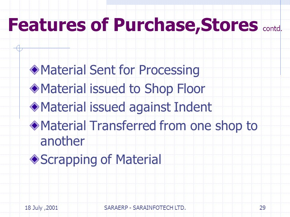 18 July,2001SARAERP - SARAINFOTECH LTD.29 Features of Purchase,Stores contd.