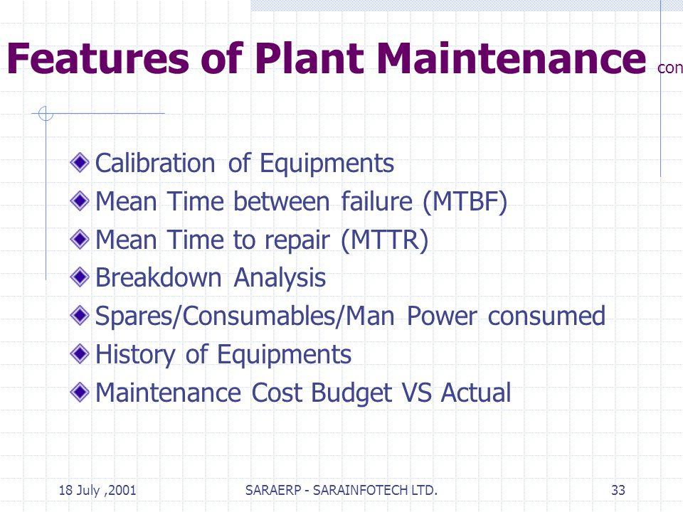 18 July,2001SARAERP - SARAINFOTECH LTD.33 Features of Plant Maintenance contd.