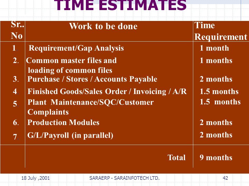 18 July,2001SARAERP - SARAINFOTECH LTD.42 TIME ESTIMATES Sr..