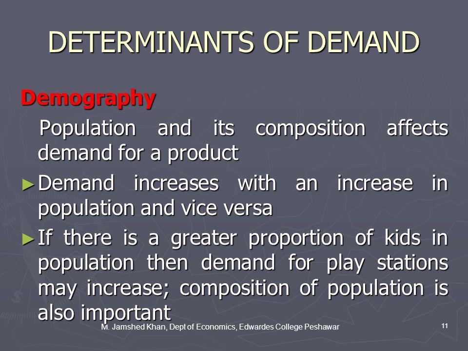 M. Jamshed Khan, Dept of Economics, Edwardes College Peshawar 11 DETERMINANTS OF DEMAND Demography Population and its composition affects demand for a