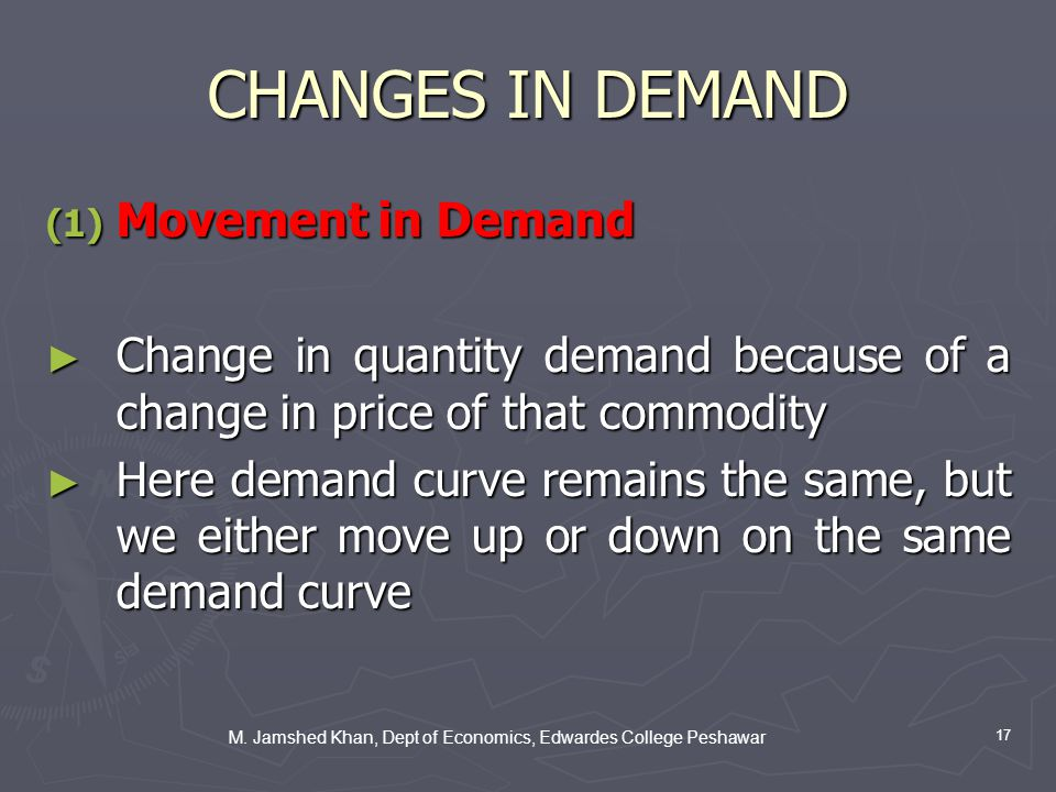 M. Jamshed Khan, Dept of Economics, Edwardes College Peshawar 17 CHANGES IN DEMAND (1) Movement in Demand Change in quantity demand because of a chang