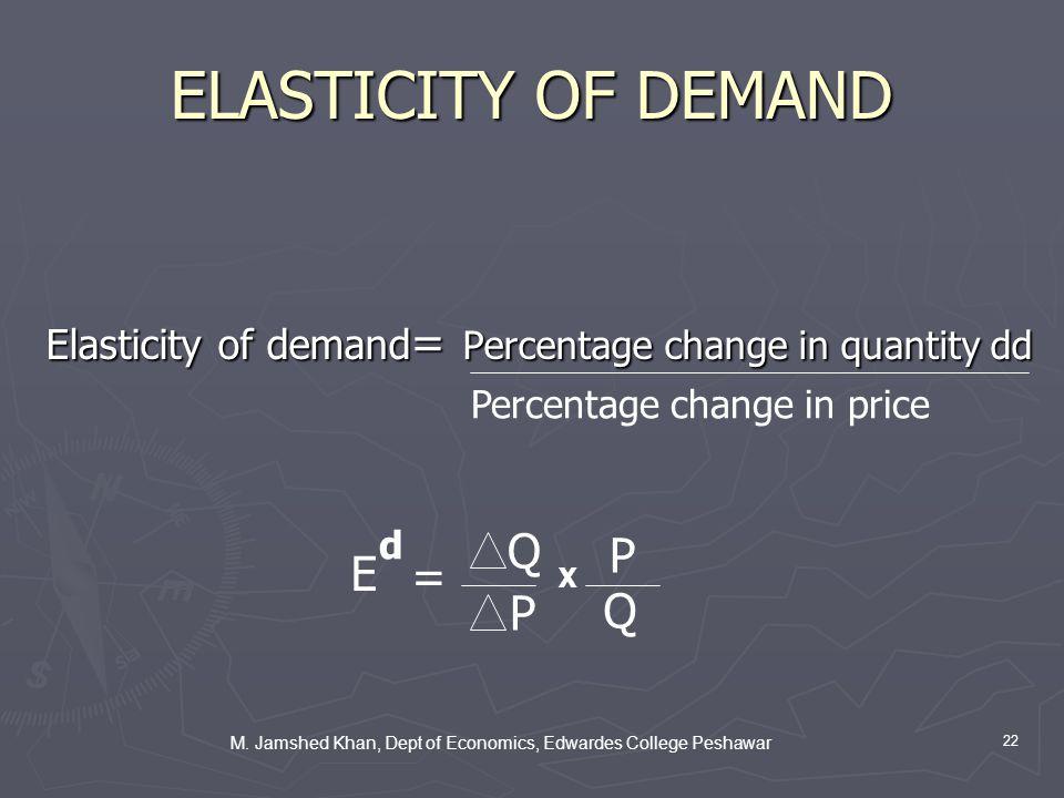 M. Jamshed Khan, Dept of Economics, Edwardes College Peshawar 22 ELASTICITY OF DEMAND Elasticity of demand = Percentage change in quantity dd Percenta