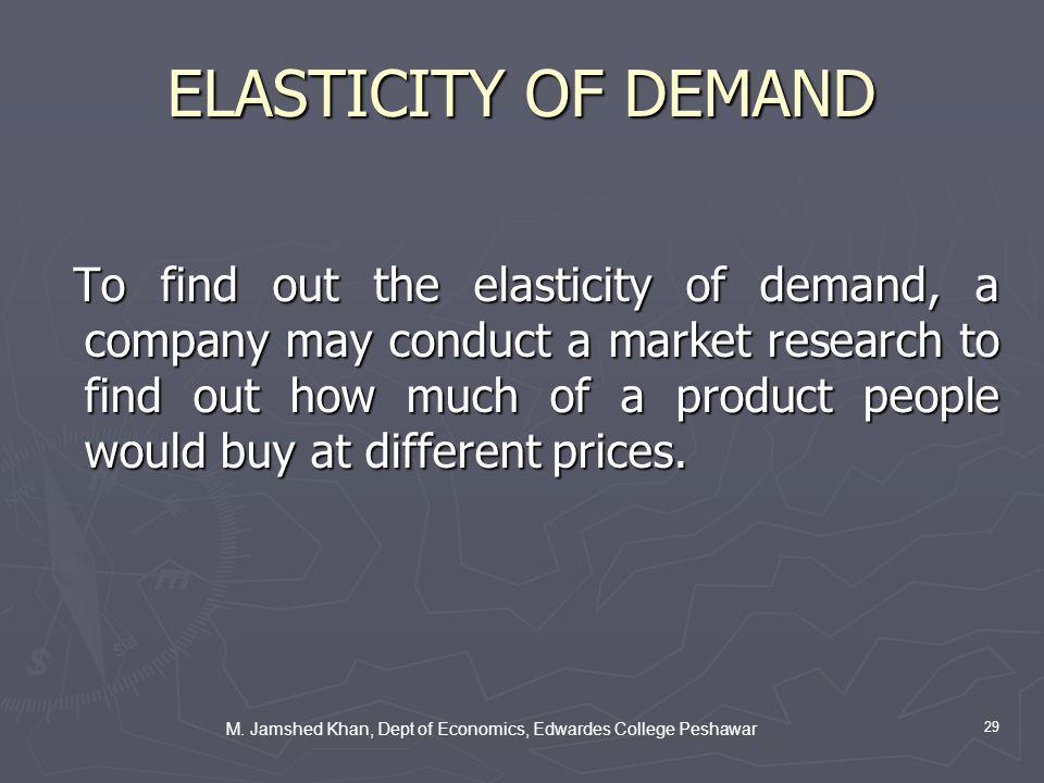 M. Jamshed Khan, Dept of Economics, Edwardes College Peshawar 29 ELASTICITY OF DEMAND To find out the elasticity of demand, a company may conduct a ma