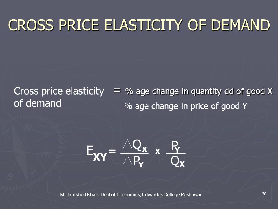 M. Jamshed Khan, Dept of Economics, Edwardes College Peshawar 36 CROSS PRICE ELASTICITY OF DEMAND = % age change in quantity dd of good X = % age chan