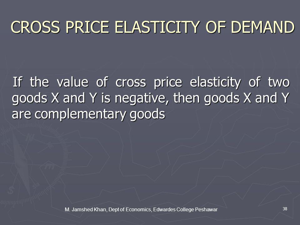 M. Jamshed Khan, Dept of Economics, Edwardes College Peshawar 38 CROSS PRICE ELASTICITY OF DEMAND If the value of cross price elasticity of two goods