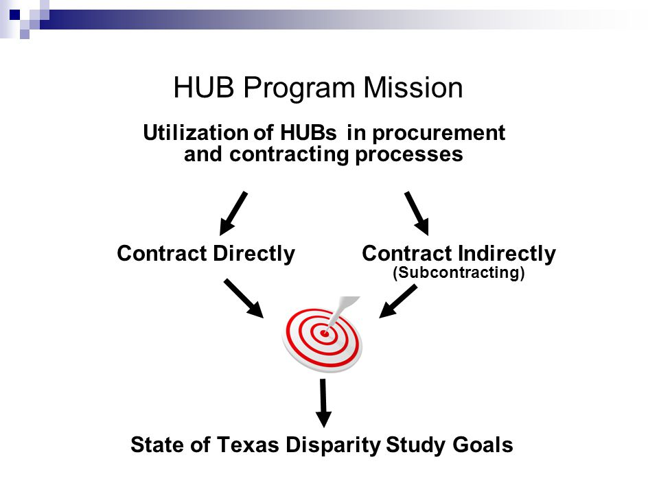 HUB Program Goals and Objectives The Commission is committed to promoting full and equal business opportunities for all businesses in State contracting as referenced in HUB Rules and in accordance with the goals as related to the State of Texas Disparity Study: 11.9% for heavy construction other than building contracts; 26.1% for all building construction 57.2% for all special trade construction contracts; 20% for professional services contacts; 33% for all other services contracts; and, 12.6% for commodities contracts.