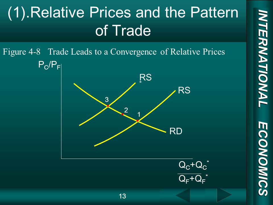 INTERNATIONAL ECONOMICS 03/01/20 COPY RIGHT (1).Relative Prices and the Pattern of Trade...