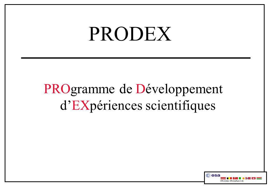PRODEX PROgramme de Développement dEXpériences scientifiques PRODEX PROGRAMME