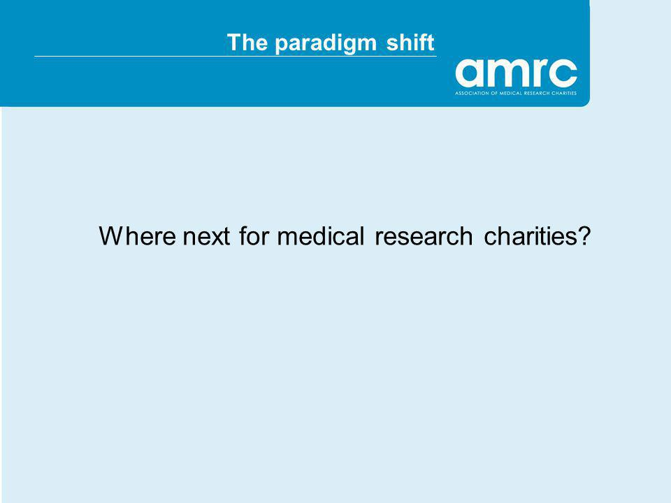 The paradigm shift Where next for medical research charities?