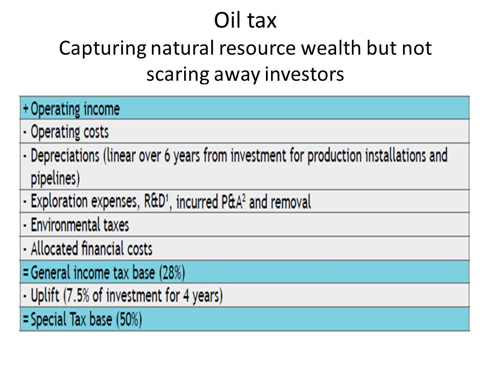 Oil tax Capturing natural resource wealth but not scaring away investors