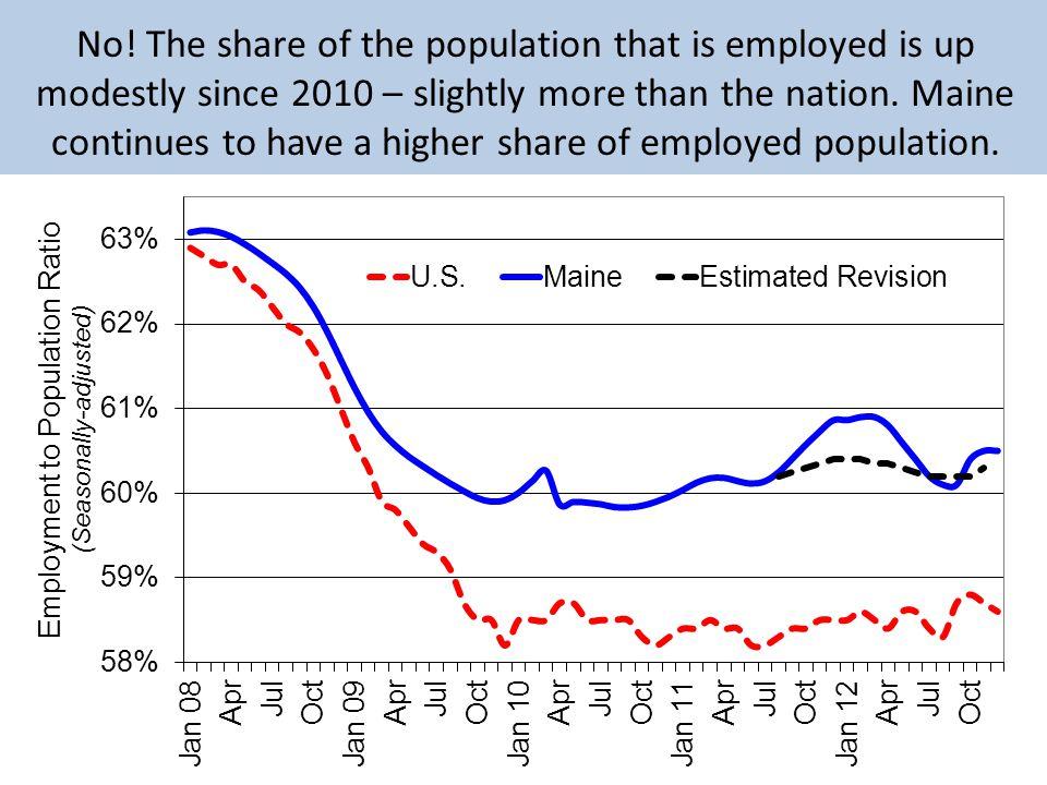 Job outlook & the demographic challenge