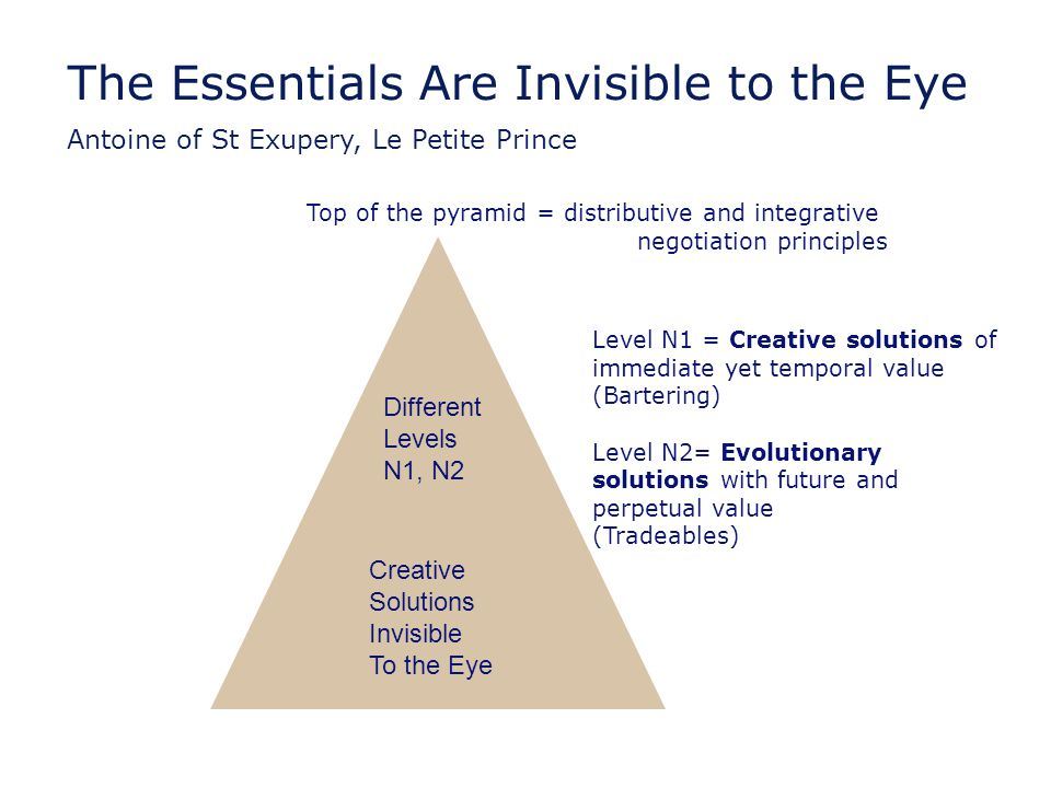The Essentials Are Invisible to the Eye Antoine of St Exupery, Le Petite Prince Top of the pyramid = distributive and integrative negotiation principles Creative Solutions Invisible To the Eye Different Levels N1, N2 Level N1 = Creative solutions of immediate yet temporal value (Bartering) Level N2= Evolutionary solutions with future and perpetual value (Tradeables)
