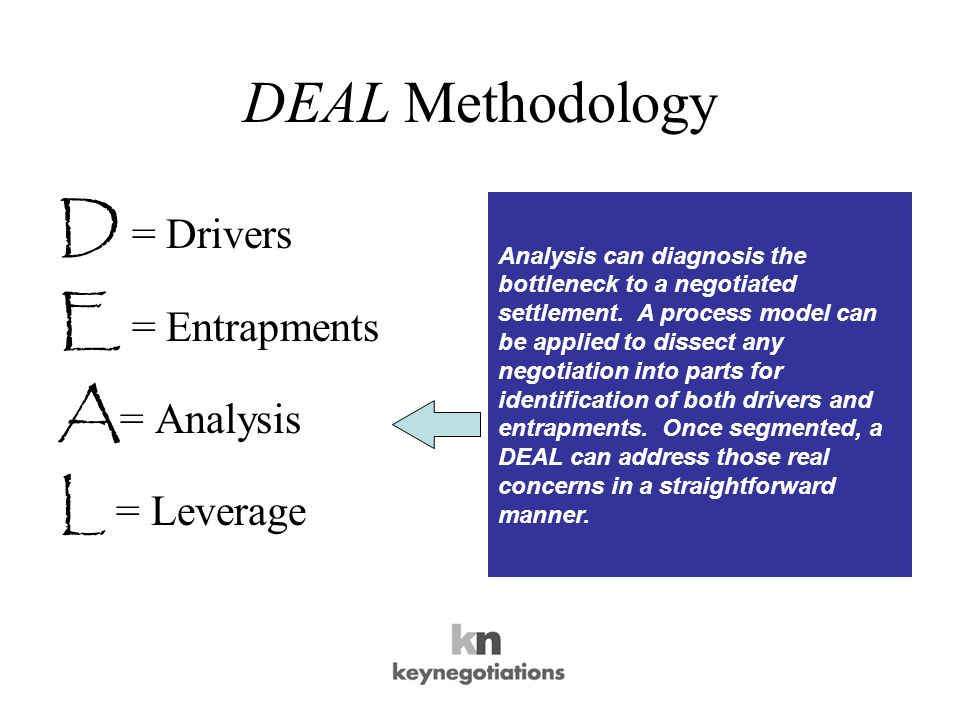 DEAL Methodology D = Drivers E = Entrapments A = Analysis L = Leverage Analysis can diagnosis the bottleneck to a negotiated settlement.