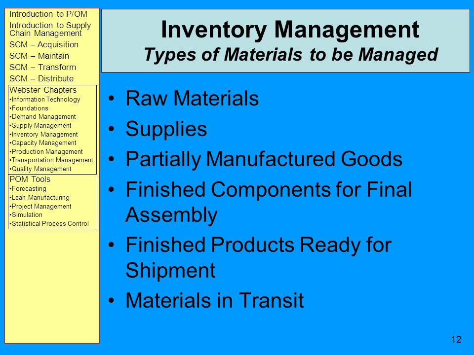 Introduction to P/OM Introduction to Supply Chain Management SCM – Acquisition SCM – Maintain SCM – Transform SCM – Distribute Webster Chapters Inform