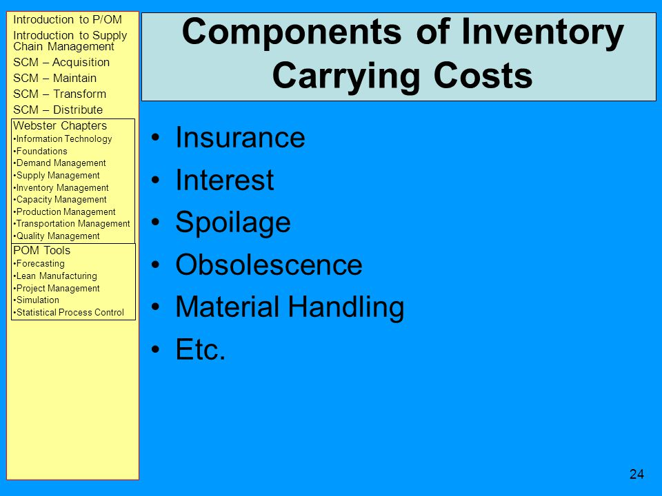 Introduction to P/OM Introduction to Supply Chain Management SCM – Acquisition SCM – Maintain SCM – Transform SCM – Distribute Webster Chapters Information Technology Foundations Demand Management Supply Management Inventory Management Capacity Management Production Management Transportation Management Quality Management POM Tools Forecasting Lean Manufacturing Project Management Simulation Statistical Process Control 23 Components of Inventory Costs Purchase Price Inventory Ordering Costs Inventory Carrying Costs