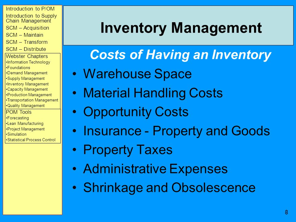 Introduction to P/OM Introduction to Supply Chain Management SCM – Acquisition SCM – Maintain SCM – Transform SCM – Distribute Webster Chapters Information Technology Foundations Demand Management Supply Management Inventory Management Capacity Management Production Management Transportation Management Quality Management POM Tools Forecasting Lean Manufacturing Project Management Simulation Statistical Process Control 7 Inventory Costs Ordering cost: cost incurred each time an order is placed with a supplier or production is ordered with its own shop.