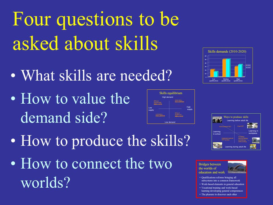 Four questions to be asked about skills What skills are needed.