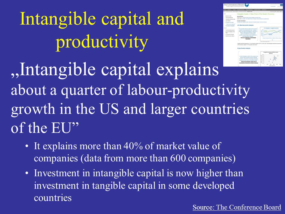 Intangible capital and productivity Intangible capital explains about a quarter of labour-productivity growth in the US and larger countries of the EU It explains more than 40% of market value of companies (data from more than 600 companies) Investment in intangible capital is now higher than investment in tangible capital in some developed countries Source: The Conference BoardThe Conference Board