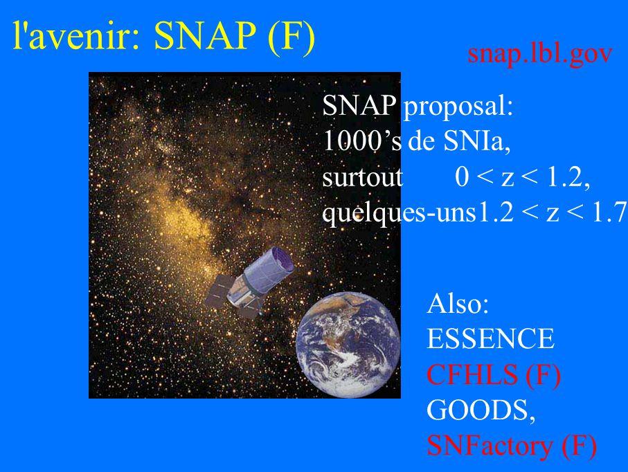 l avenir: SNAP (F) SNAP proposal: 1000s de SNIa, surtout0 < z < 1.2, quelques-uns1.2 < z < 1.7 snap.lbl.gov Also: ESSENCE CFHLS (F) GOODS, SNFactory (F)