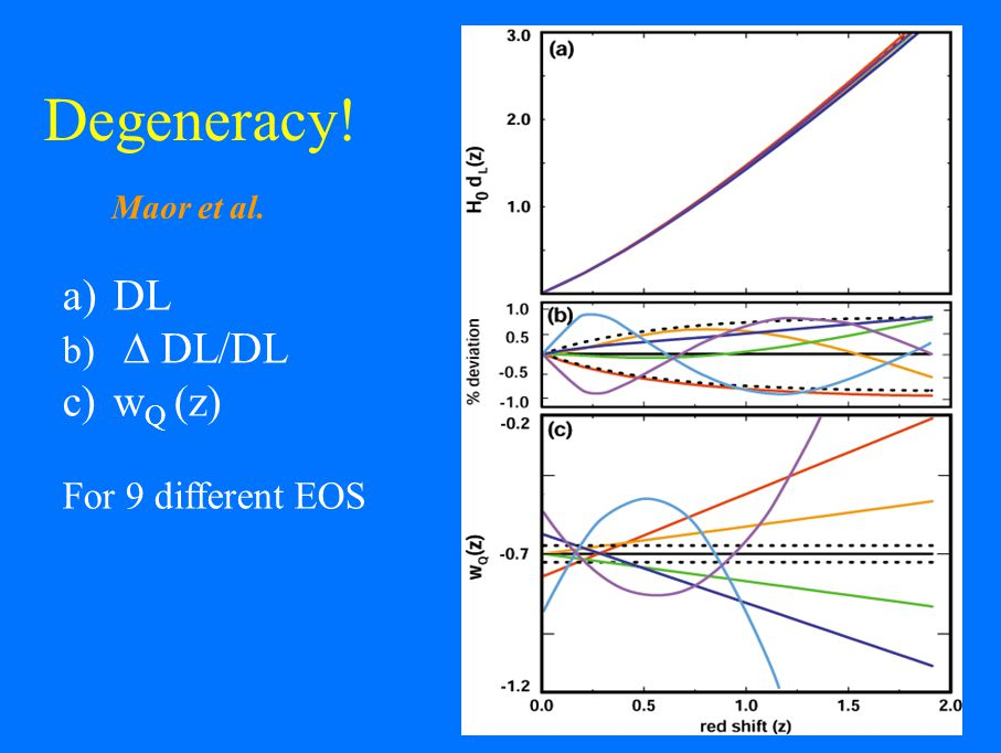 Degeneracy! a)DL b) DL/DL c)w Q (z) For 9 different EOS Maor et al.