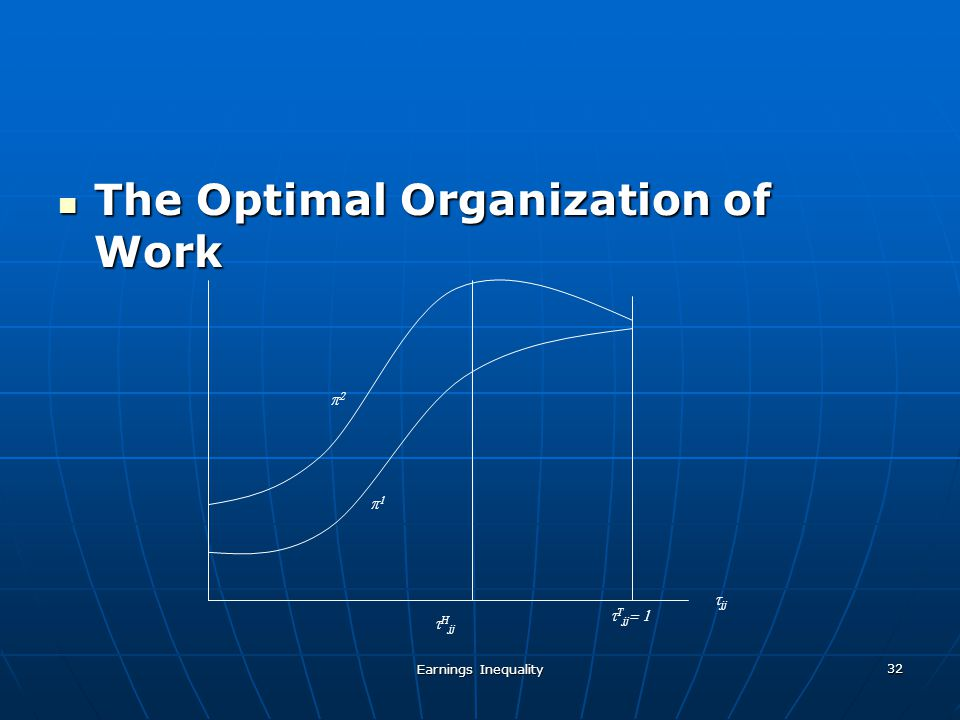 Earnings Inequality 32 The Optimal Organization of Work The Optimal Organization of Work T jj H jj jj