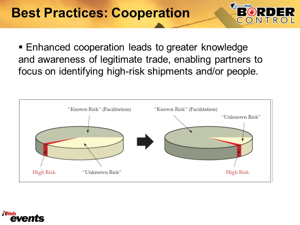 Best Practices: Cooperation Enhanced cooperation leads to greater knowledge and awareness of legitimate trade, enabling partners to focus on identifying high-risk shipments and/or people.