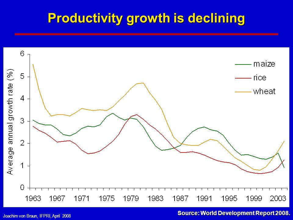 Joachim von Braun, IFPRI, April 2008 Source: World Development Report 2008.