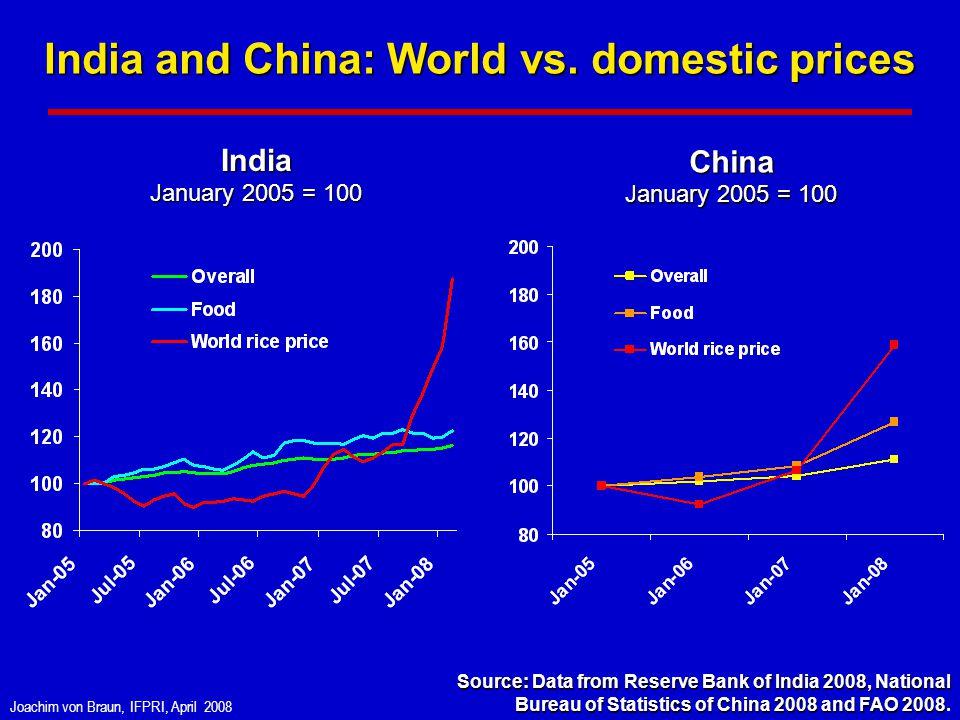 Joachim von Braun, IFPRI, April 2008 India and China: World vs.