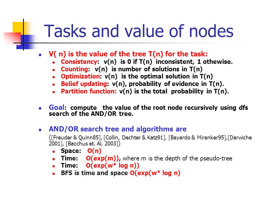 Tasks and value of nodes V( n) is the value of the tree T(n) for the task: Consistency: v(n) is 0 if T(n) inconsistent, 1 othewise.