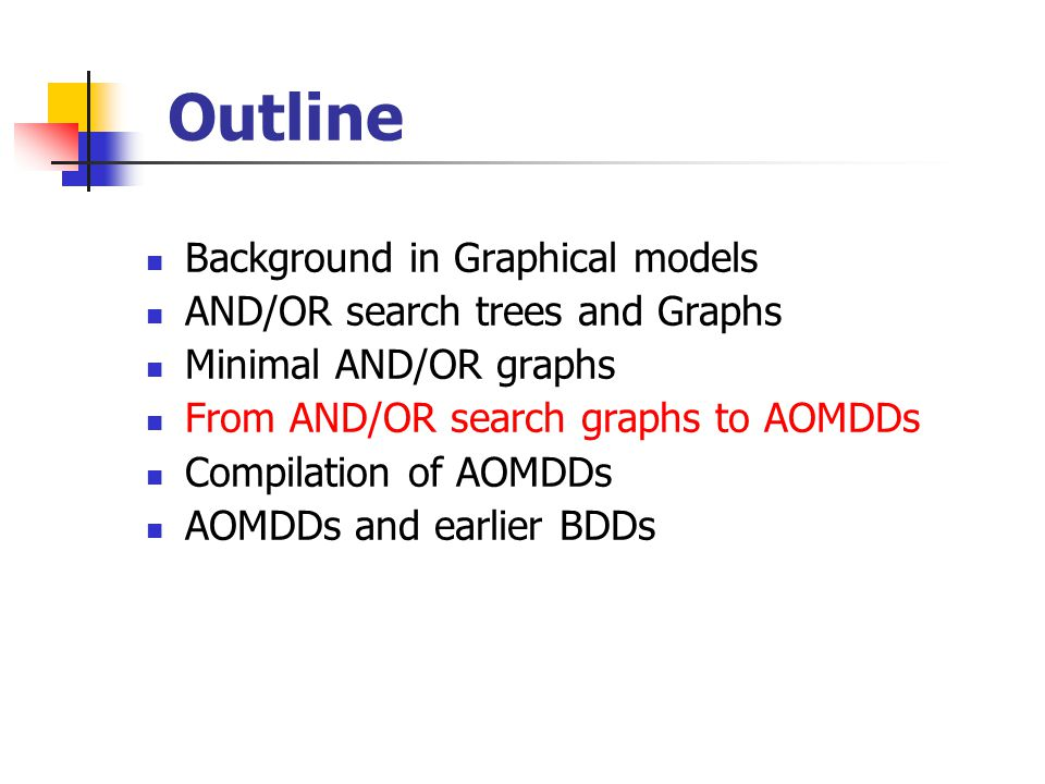 Outline Background in Graphical models AND/OR search trees and Graphs Minimal AND/OR graphs From AND/OR search graphs to AOMDDs Compilation of AOMDDs AOMDDs and earlier BDDs