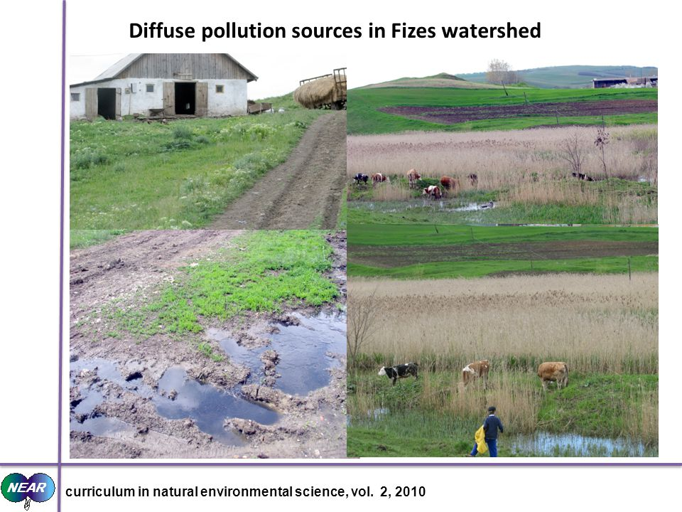 Diffuse pollution sources in Fizes watershed curriculum in natural environmental science, vol.