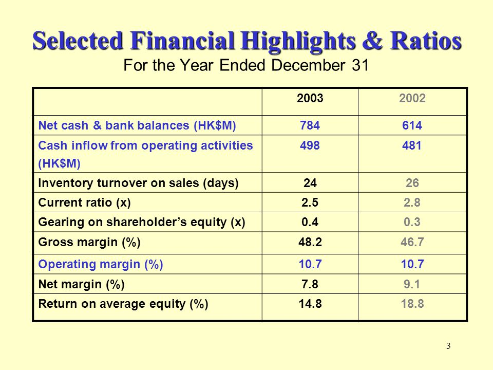4 Divisional Highlights Divisional Highlights For the Year Ended December 31 DivisionTurnoverOperating Profit (In HK$M)20032002 YOY Chg (%) 20032002 YOY Chg (%) Retail And Distribution 3,2213,3754.63163201.3 Manufacturing 16821321.1425422.2 Others * ---61145.5 Total 3,3893,5885.53643855.5 * Includes interest income and intra-division eliminations