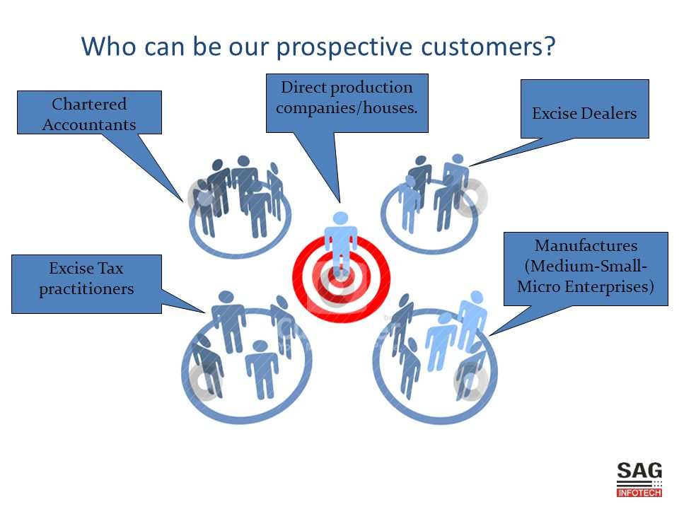 Who can be our prospective customers? Manufactures (Medium-Small- Micro Enterprises) Excise Dealers Chartered Accountants Excise Tax practitioners Dir