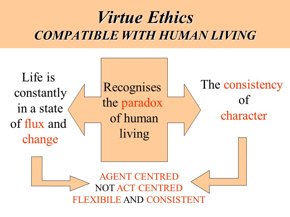 Virtue Ethics COMPATIBLE WITH HUMAN LIVING Recognises the paradox of human living Life is constantly in a state of flux and change The consistency of