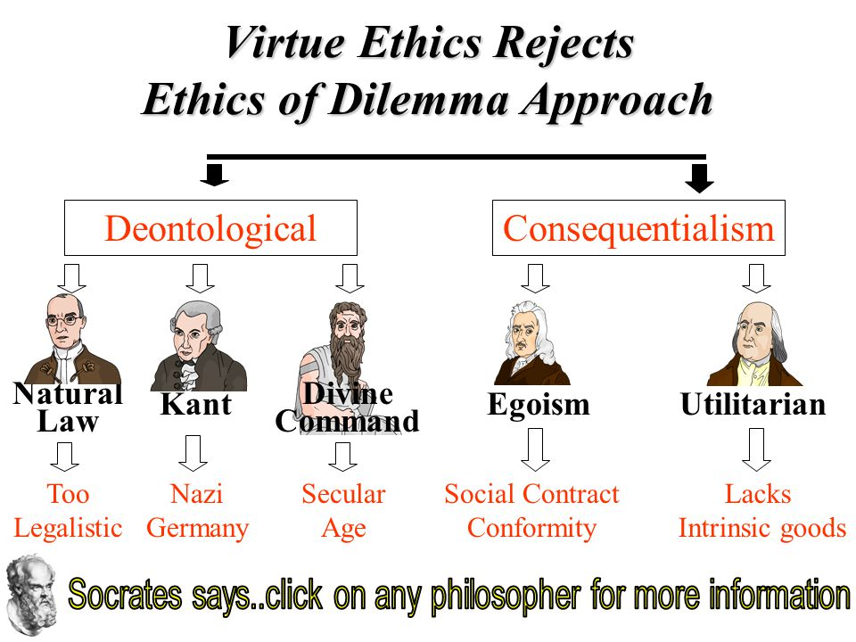 Case Studies Application of Virtue Ethics to Moral Issues