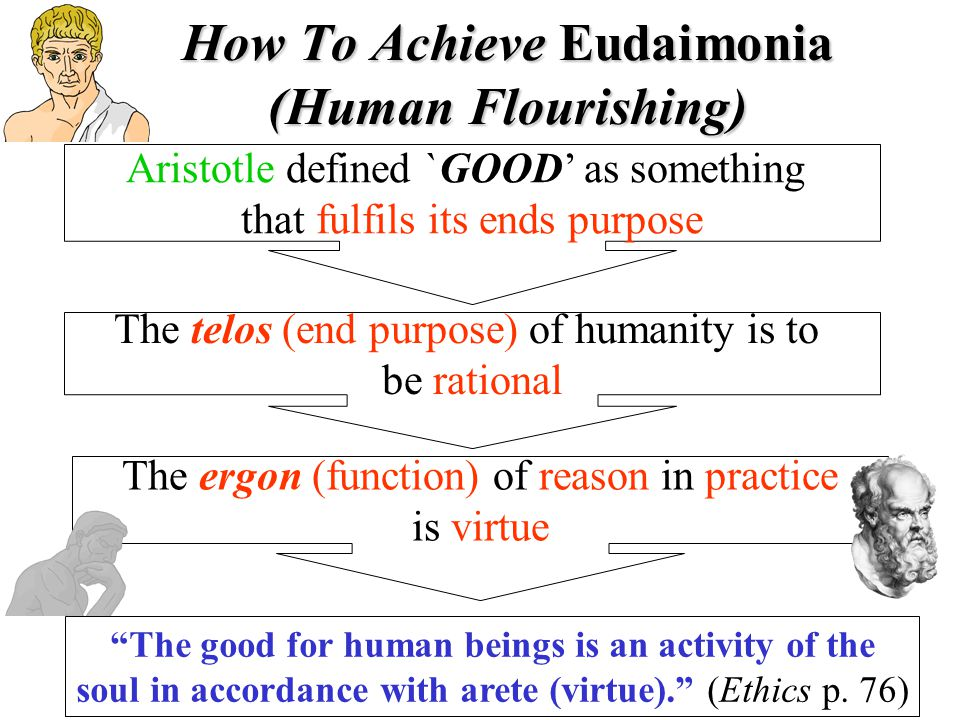 How To Achieve Eudaimonia (Human Flourishing) Aristotle defined `GOOD as something that fulfils its ends purpose The telos (end purpose) of humanity i