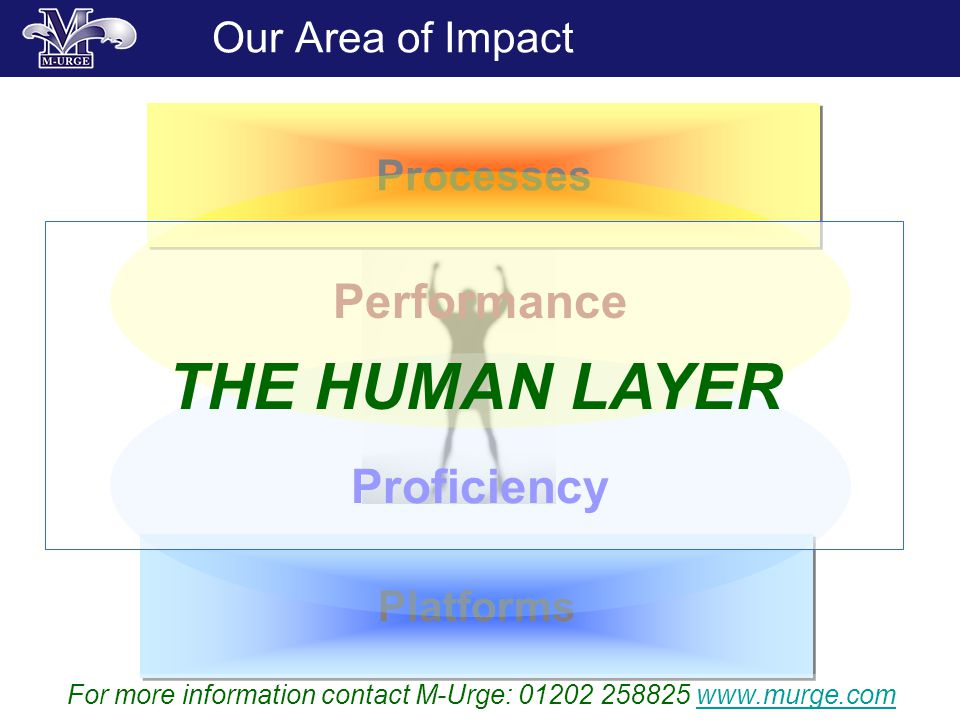 Our Area of Impact Platforms Processes Proficiency Performance THE HUMAN LAYER For more information contact M-Urge: 01202 258825 www.murge.comwww.murge.com