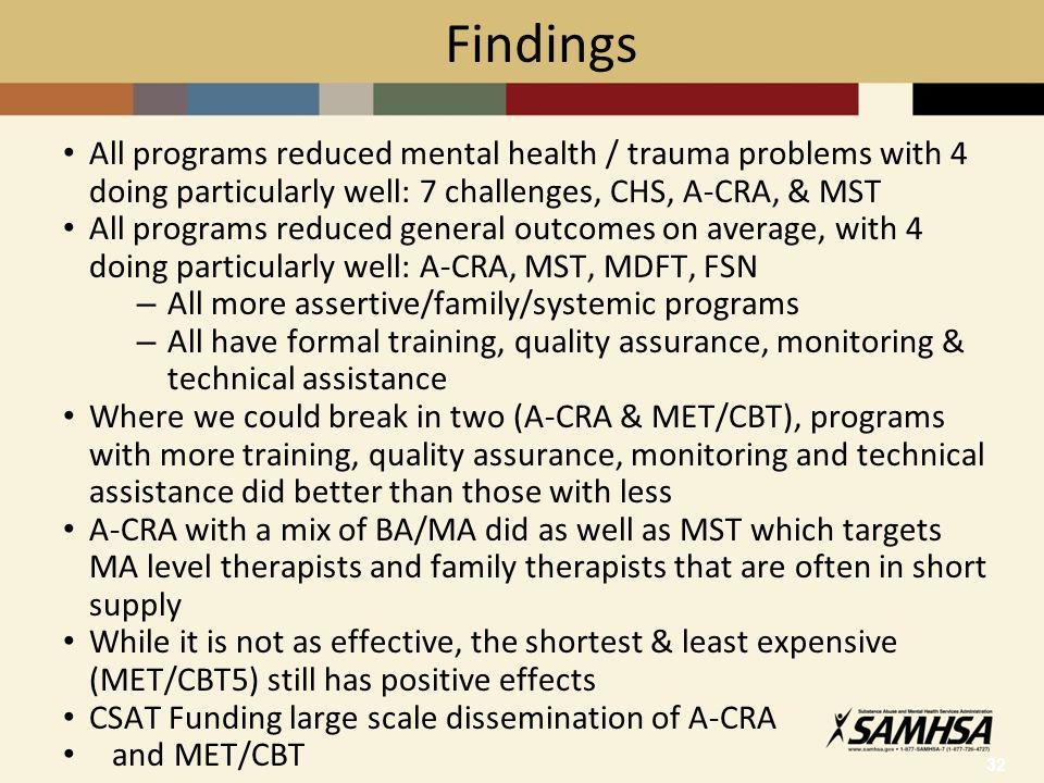 Findings All programs reduced mental health / trauma problems with 4 doing particularly well: 7 challenges, CHS, A-CRA, & MST All programs reduced general outcomes on average, with 4 doing particularly well: A-CRA, MST, MDFT, FSN – All more assertive/family/systemic programs – All have formal training, quality assurance, monitoring & technical assistance Where we could break in two (A-CRA & MET/CBT), programs with more training, quality assurance, monitoring and technical assistance did better than those with less A-CRA with a mix of BA/MA did as well as MST which targets MA level therapists and family therapists that are often in short supply While it is not as effective, the shortest & least expensive (MET/CBT5) still has positive effects CSAT Funding large scale dissemination of A-CRA and MET/CBT 32